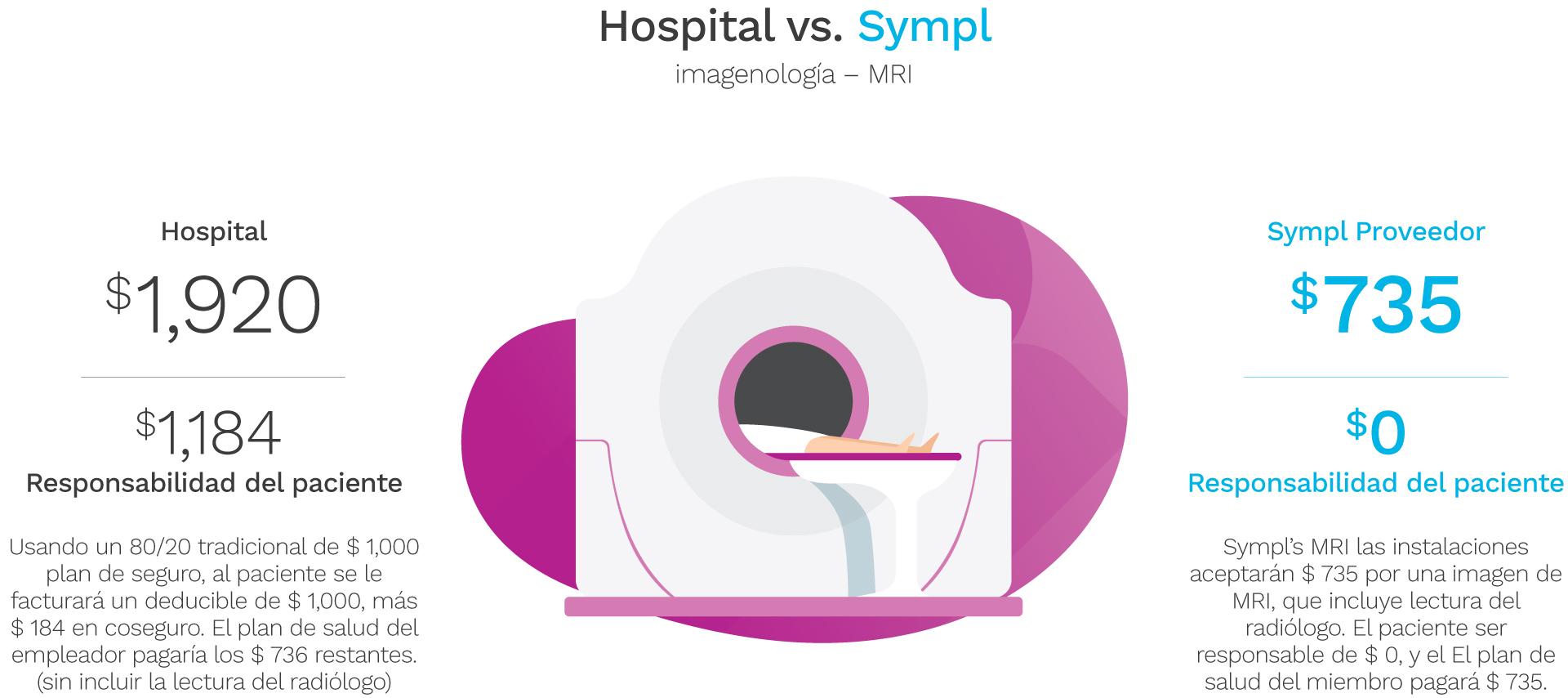 SYMPL-Slider-Desktop_3_SE